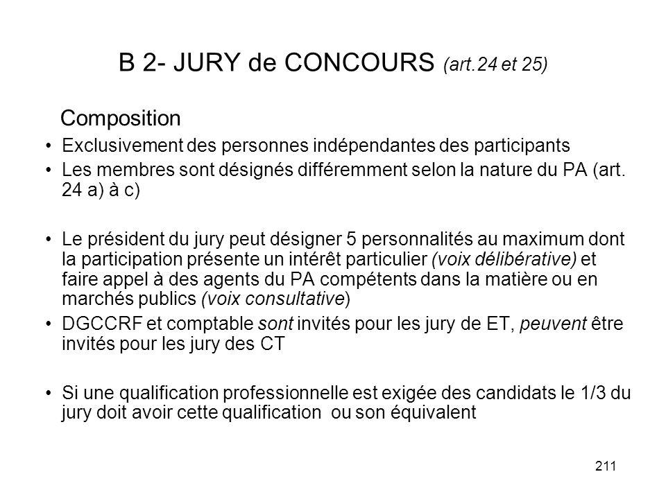 211 B 2- JURY de CONCOURS (art.24 et 25) Composition Exclusivement des personnes indépendantes des participants Les membres sont désignés différemment