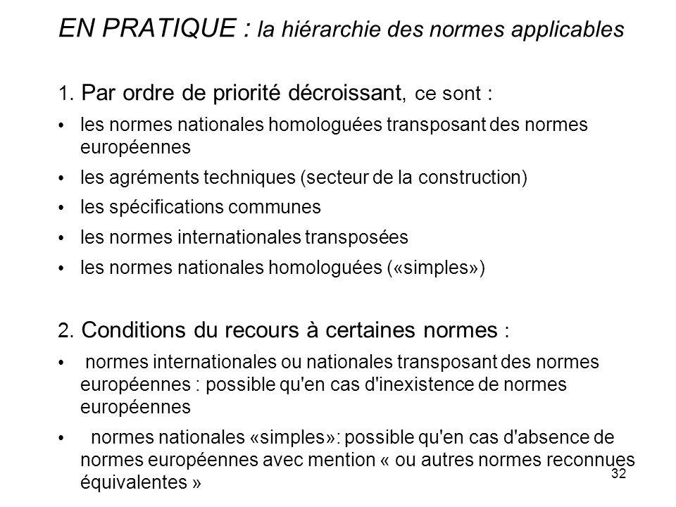 32 EN PRATIQUE : la hiérarchie des normes applicables 1. Par ordre de priorité décroissant, ce sont : les normes nationales homologuées transposant de