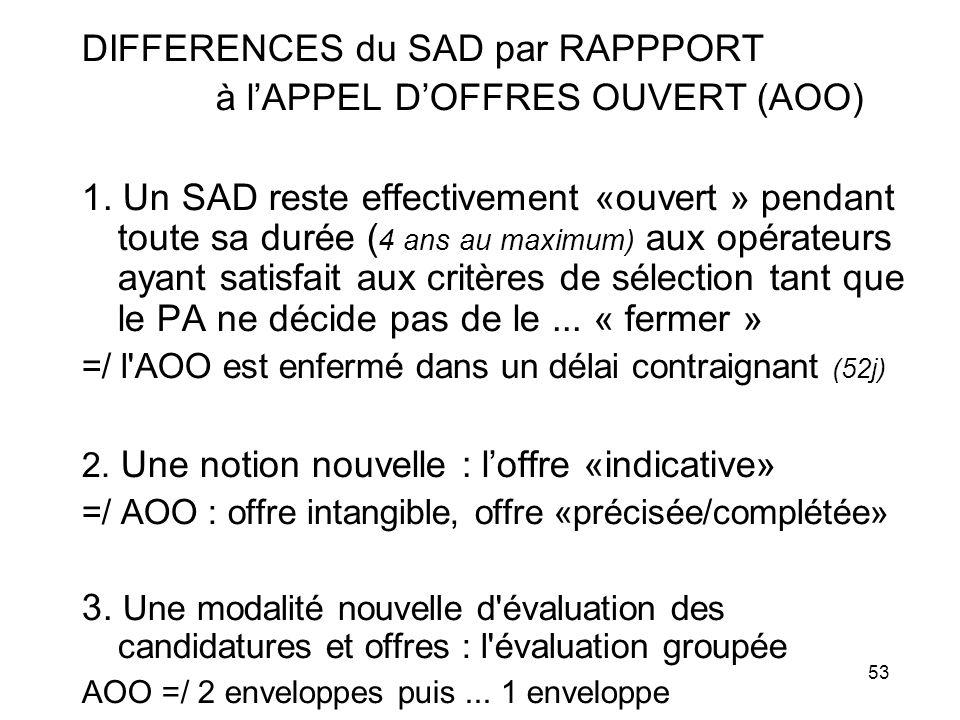 53 DIFFERENCES du SAD par RAPPPORT à lAPPEL DOFFRES OUVERT (AOO) 1. Un SAD reste effectivement «ouvert » pendant toute sa durée ( 4 ans au maximum) au