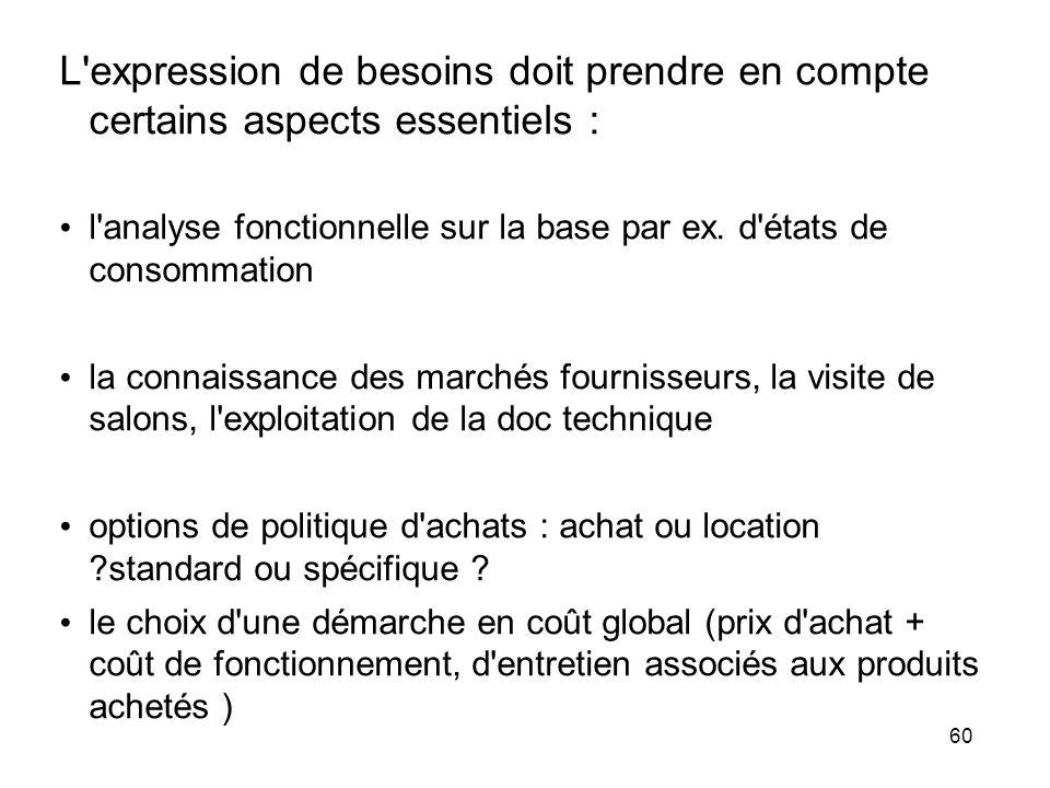 60 L'expression de besoins doit prendre en compte certains aspects essentiels : l'analyse fonctionnelle sur la base par ex. d'états de consommation la