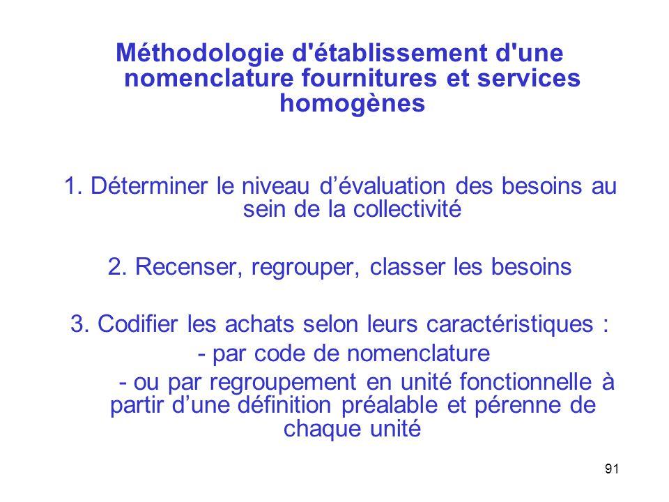 91 Méthodologie d'établissement d'une nomenclature fournitures et services homogènes 1. Déterminer le niveau dévaluation des besoins au sein de la col