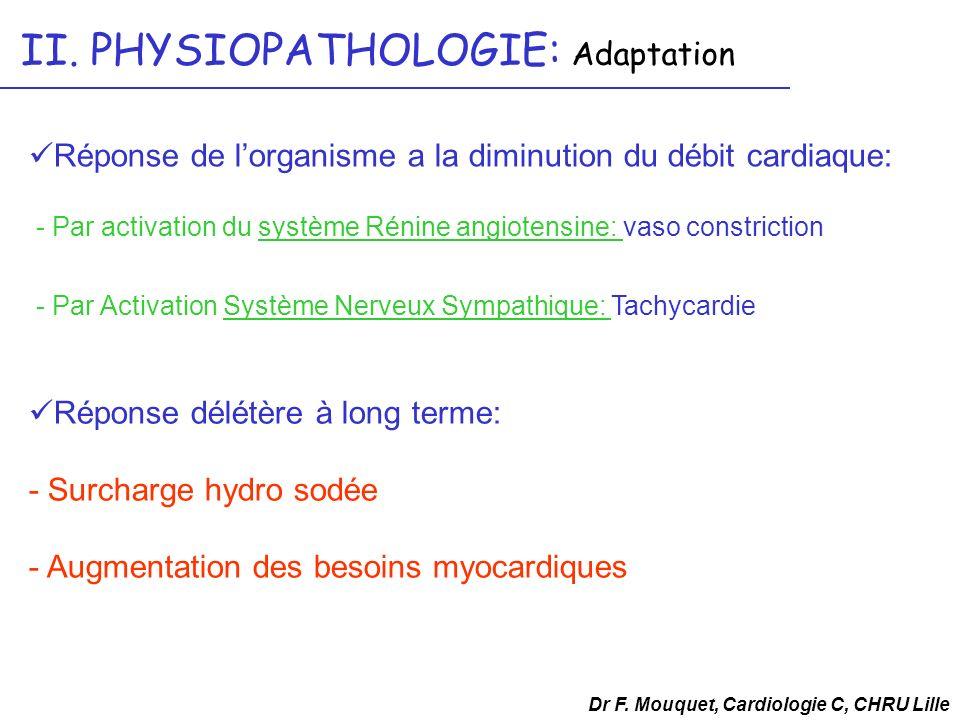Réponse délétère à long terme: - Surcharge hydro sodée - Augmentation des besoins myocardiques - Par Activation Système Nerveux Sympathique: Tachycard