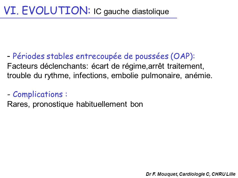 VI. EVOLUTION: IC gauche diastolique - Périodes stables entrecoupée de poussées (OAP): Facteurs déclenchants: écart de régime,arrêt traitement, troubl