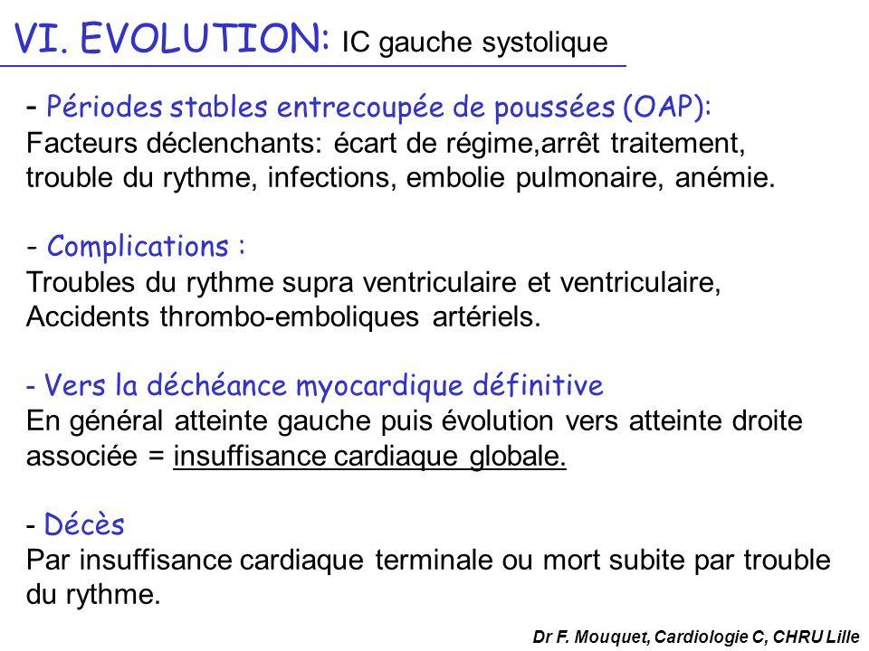 VI. EVOLUTION: IC gauche systolique - Périodes stables entrecoupée de poussées (OAP): Facteurs déclenchants: écart de régime,arrêt traitement, trouble