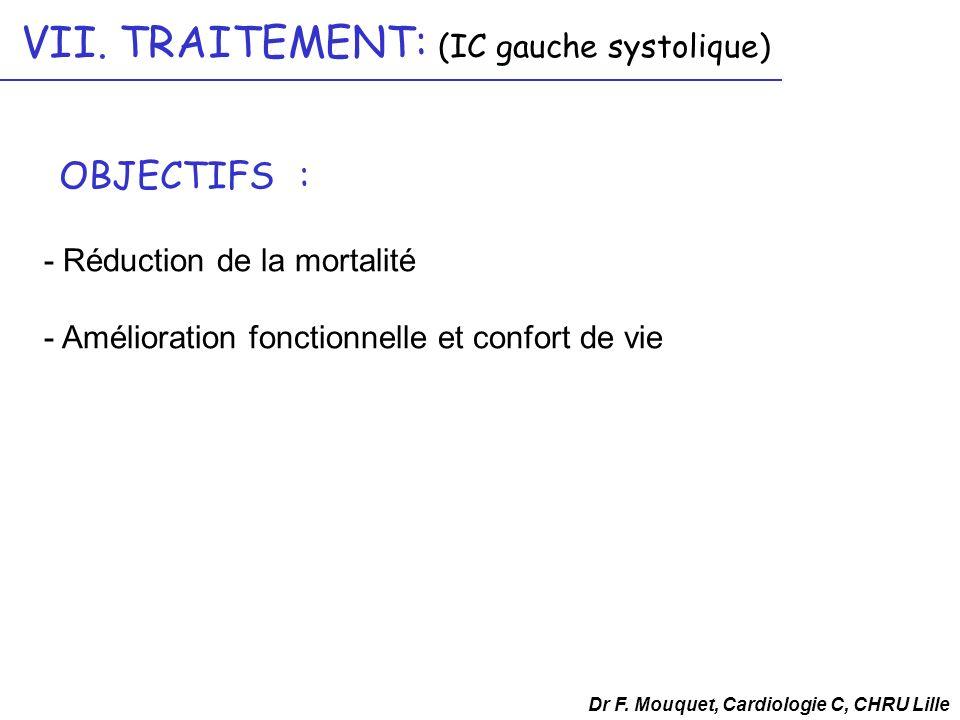 VII. TRAITEMENT: (IC gauche systolique) OBJECTIFS : - Réduction de la mortalité - Amélioration fonctionnelle et confort de vie Dr F. Mouquet, Cardiolo