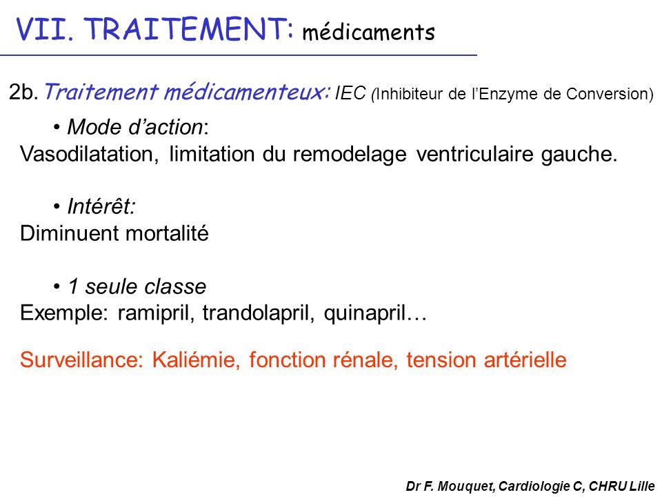 Dr F. Mouquet, Cardiologie C, CHRU Lille VII. TRAITEMENT: médicaments 2b. Traitement médicamenteux: IEC (Inhibiteur de lEnzyme de Conversion) Mode dac