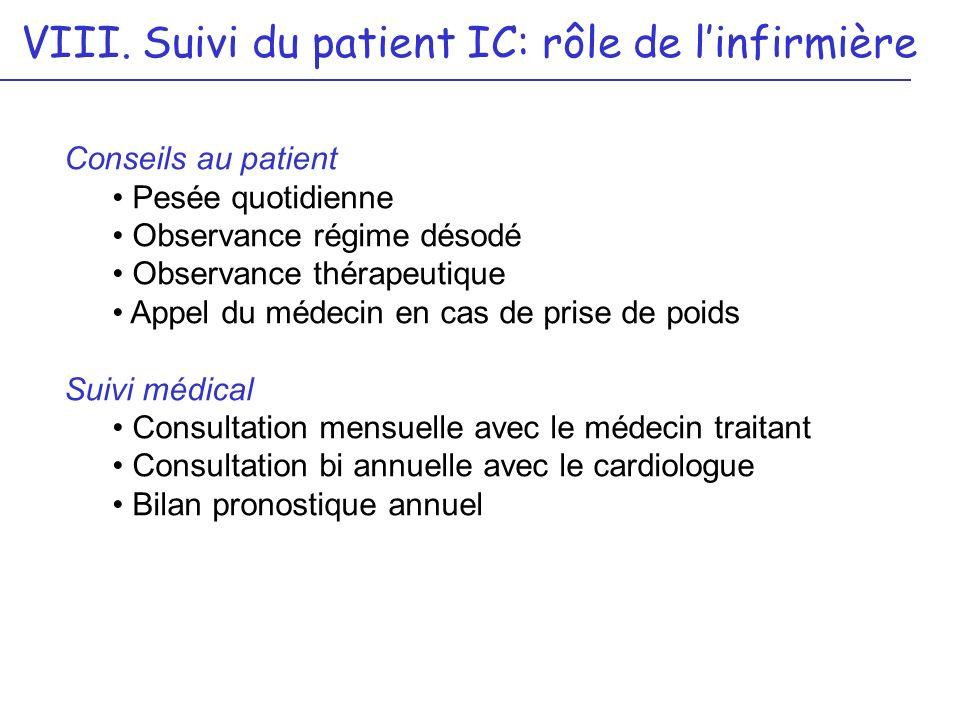 VIII. Suivi du patient IC: rôle de linfirmière Conseils au patient Pesée quotidienne Observance régime désodé Observance thérapeutique Appel du médeci