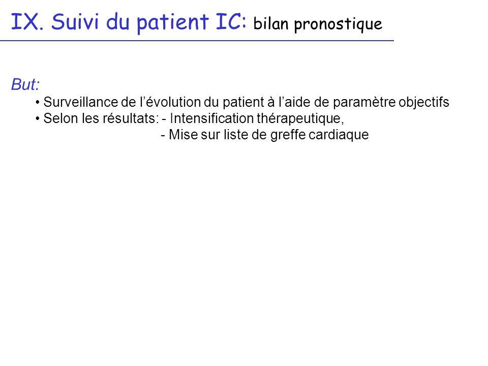 IX. Suivi du patient IC: bilan pronostique But: Surveillance de lévolution du patient à laide de paramètre objectifs Selon les résultats: - Intensific