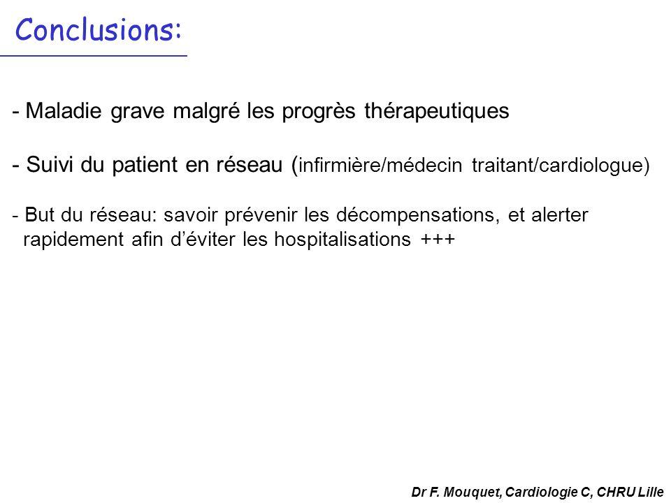 - Maladie grave malgré les progrès thérapeutiques - Suivi du patient en réseau ( infirmière/médecin traitant/cardiologue) - But du réseau: savoir prév