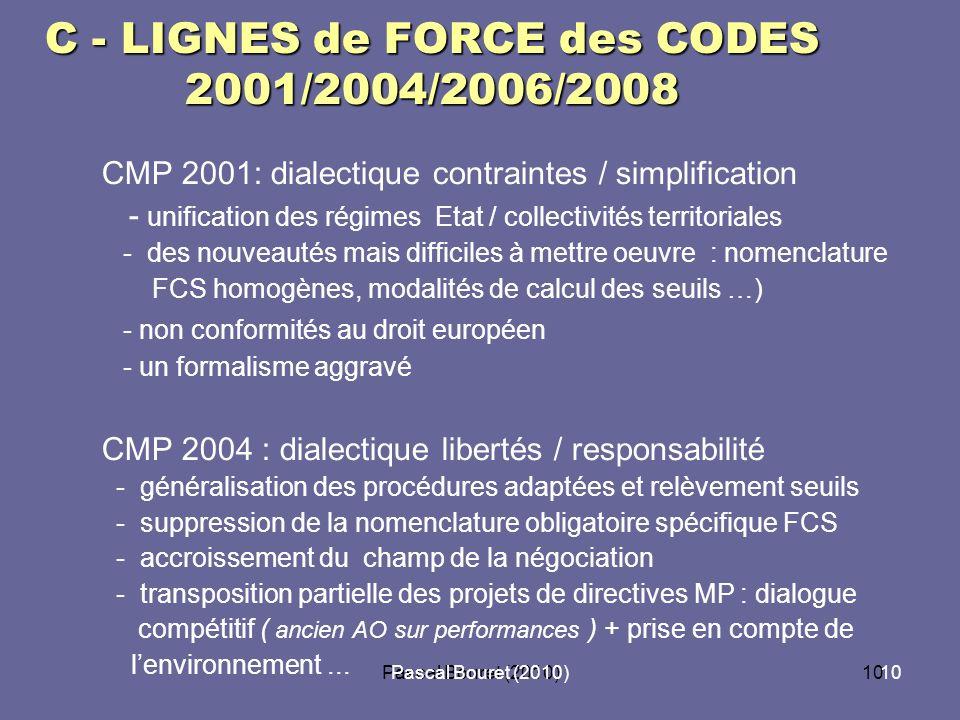 Pascal Bouret (2010)10 Pascal Bouret (2010) C – C - LIGNES de FORCE des CODES 2001/2004/2006/2008 CMP 2001: dialectique contraintes / simplification -