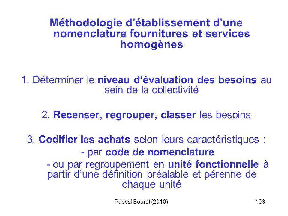 Pascal Bouret (2010)103 Méthodologie d'établissement d'une nomenclature fournitures et services homogènes 1. Déterminer le niveau dévaluation des beso
