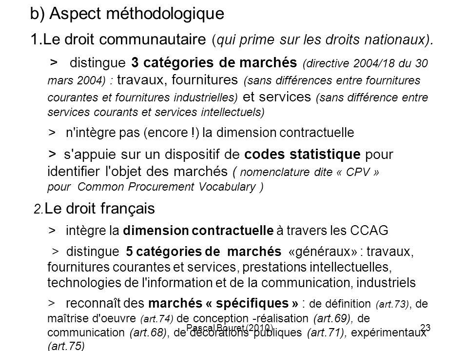 Pascal Bouret (2010)23 b) Aspect méthodologique 1.Le droit communautaire (qui prime sur les droits nationaux). > distingue 3 catégories de marchés (di