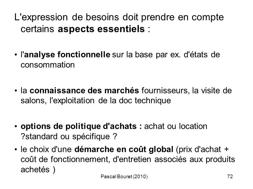 Pascal Bouret (2010)72 L'expression de besoins doit prendre en compte certains aspects essentiels : l'analyse fonctionnelle sur la base par ex. d'état
