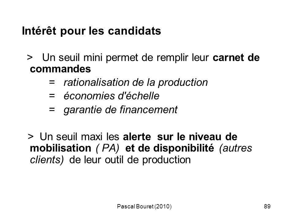 Pascal Bouret (2010)89 Intérêt pour les candidats > Un seuil mini permet de remplir leur carnet de commandes = rationalisation de la production = écon
