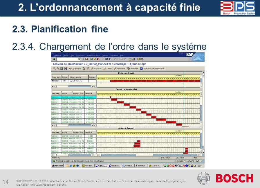 14 RBFM/MFG3 | 30.11.2005 | Alle Rechte bei Robert Bosch GmbH, auch für den Fall von Schutzrechtsanmeldungen. Jede Verfügungsbefugnis, wie Kopier- und
