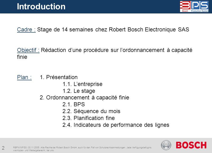 3 RBFM/MFG3   30.11.2005   Alle Rechte bei Robert Bosch GmbH, auch für den Fall von Schutzrechtsanmeldungen.