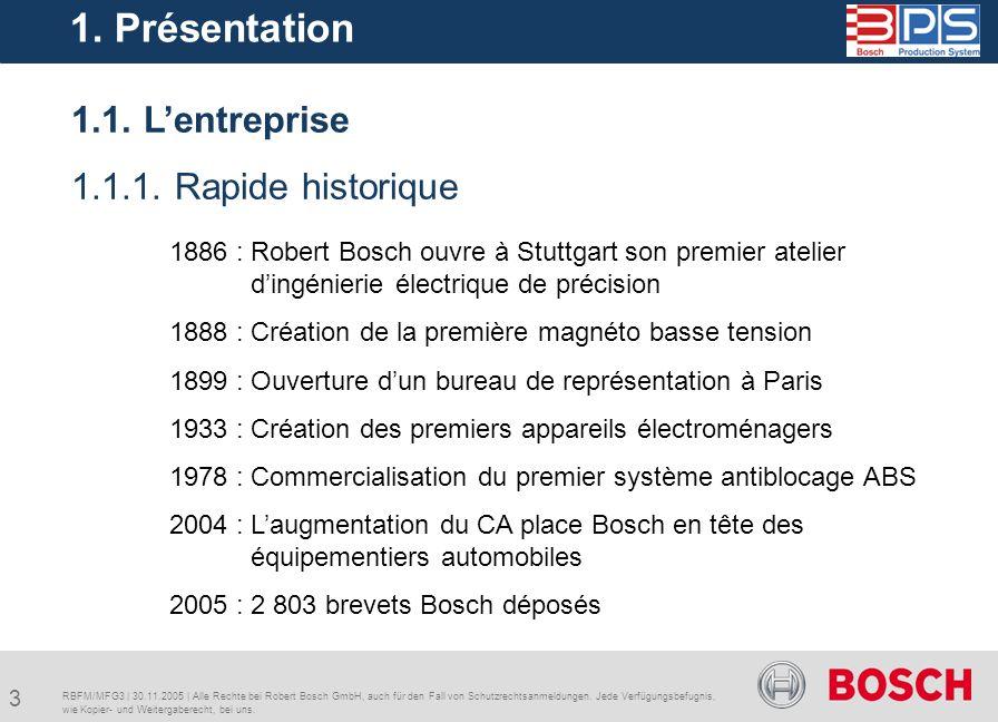 4 RBFM/MFG3   30.11.2005   Alle Rechte bei Robert Bosch GmbH, auch für den Fall von Schutzrechtsanmeldungen.