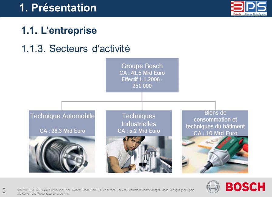 6 RBFM/MFG3   30.11.2005   Alle Rechte bei Robert Bosch GmbH, auch für den Fall von Schutzrechtsanmeldungen.