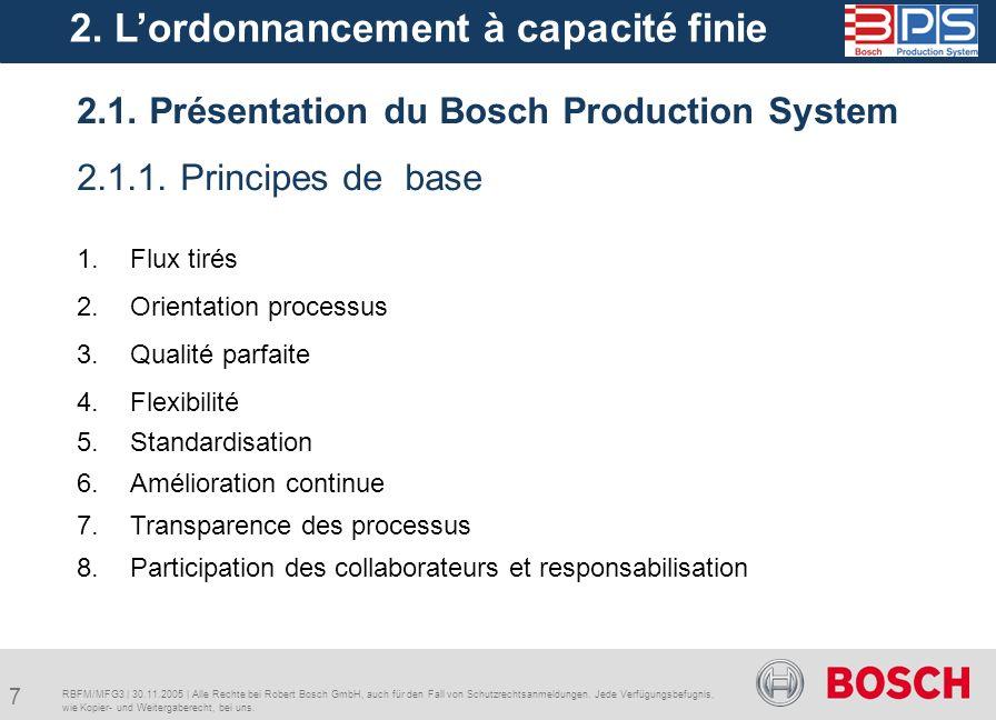 8 RBFM/MFG3   30.11.2005   Alle Rechte bei Robert Bosch GmbH, auch für den Fall von Schutzrechtsanmeldungen.