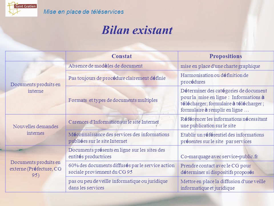 Mise en place de téléservices Bilan existant ConstatPropositions Documents produits en interne Absence de modèles de document mise en place d'une char