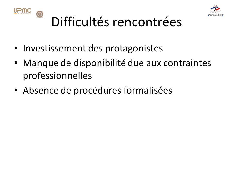 Difficultés rencontrées Investissement des protagonistes Manque de disponibilité due aux contraintes professionnelles Absence de procédures formalisées