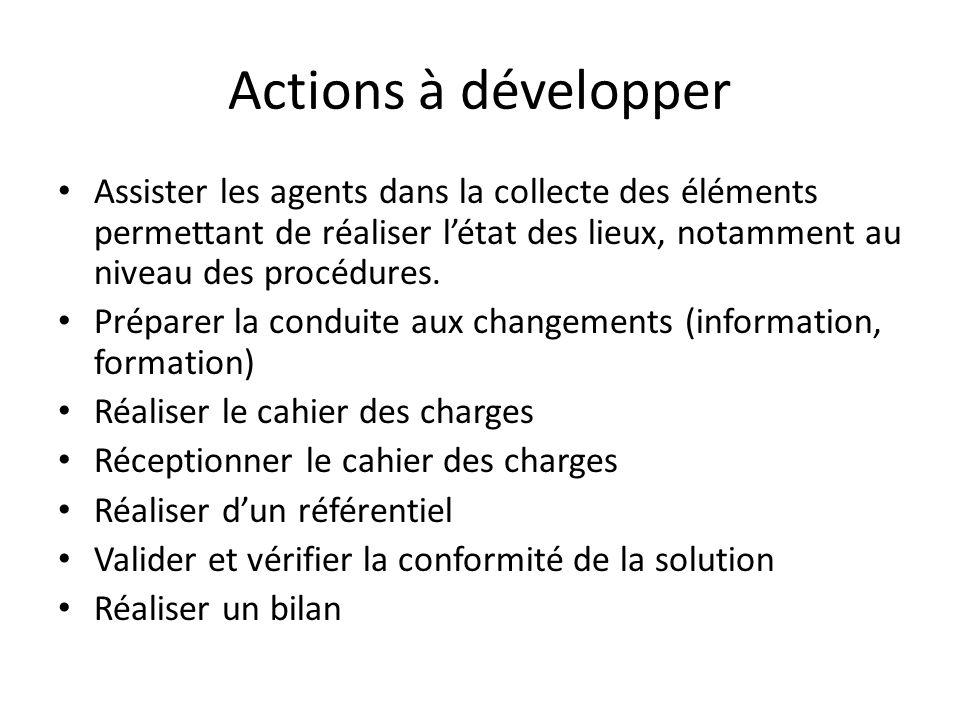 Actions à développer Assister les agents dans la collecte des éléments permettant de réaliser létat des lieux, notamment au niveau des procédures.
