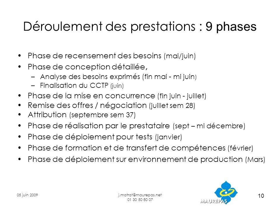 05 juin 2009j.matrat@maurepas.net 01 30 50 80 07 10 Déroulement des prestations : 9 phases Phase de recensement des besoins (mai/juin) Phase de conception détaillée, –Analyse des besoins exprimés (fin mai - mi juin ) –Finalisation du CCTP (juin) Phase de la mise en concurrence (fin juin - juillet) Remise des offres / négociation (juillet sem 28) Attribution (septembre sem 37) Phase de réalisation par le prestataire (sept – mi décembre) Phase de déploiement pour tests (janvier) Phase de formation et de transfert de compétences (février) Phase de déploiement sur environnement de production (Mars)
