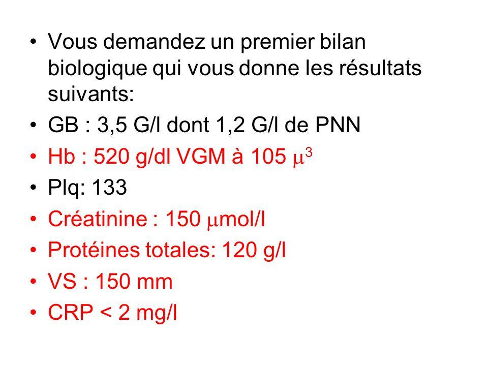Vous demandez un premier bilan biologique qui vous donne les résultats suivants: GB : 3,5 G/l dont 1,2 G/l de PNN Hb : 520 g/dl VGM à 105 3 Plq: 133 C