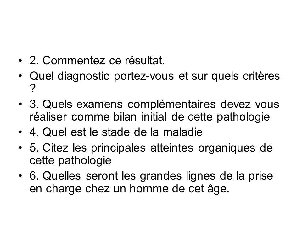 2. Commentez ce résultat. Quel diagnostic portez-vous et sur quels critères ? 3. Quels examens complémentaires devez vous réaliser comme bilan initial