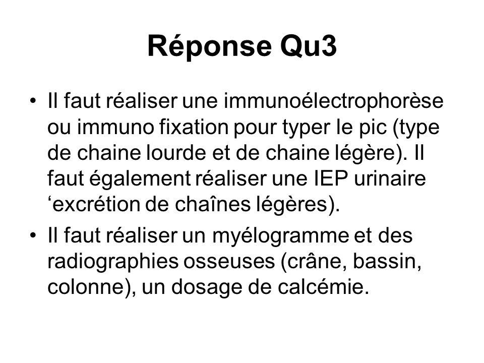 Réponse Qu3 Il faut réaliser une immunoélectrophorèse ou immuno fixation pour typer le pic (type de chaine lourde et de chaine légère). Il faut égalem