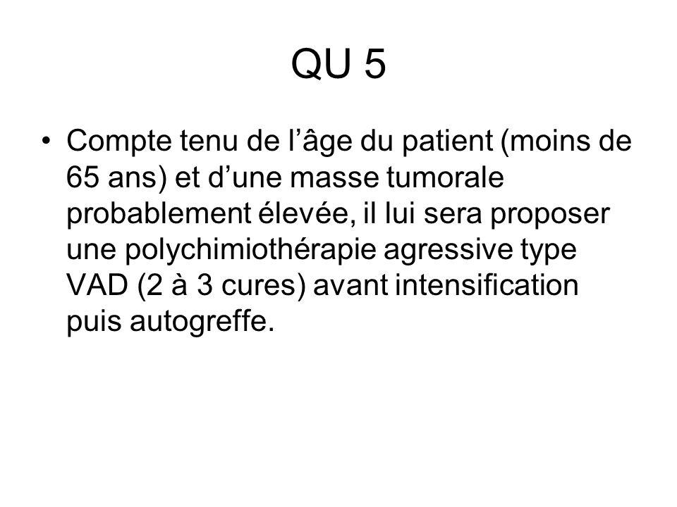 QU 5 Compte tenu de lâge du patient (moins de 65 ans) et dune masse tumorale probablement élevée, il lui sera proposer une polychimiothérapie agressiv
