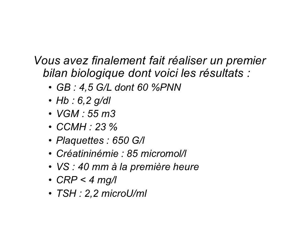 Vous avez finalement fait réaliser un premier bilan biologique dont voici les résultats : GB : 4,5 G/L dont 60 %PNN Hb : 6,2 g/dl VGM : 55 m3 CCMH : 2
