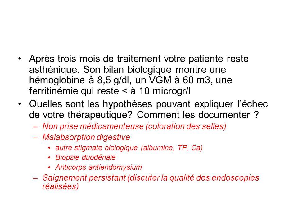 Après trois mois de traitement votre patiente reste asthénique. Son bilan biologique montre une hémoglobine à 8,5 g/dl, un VGM à 60 m3, une ferritiném