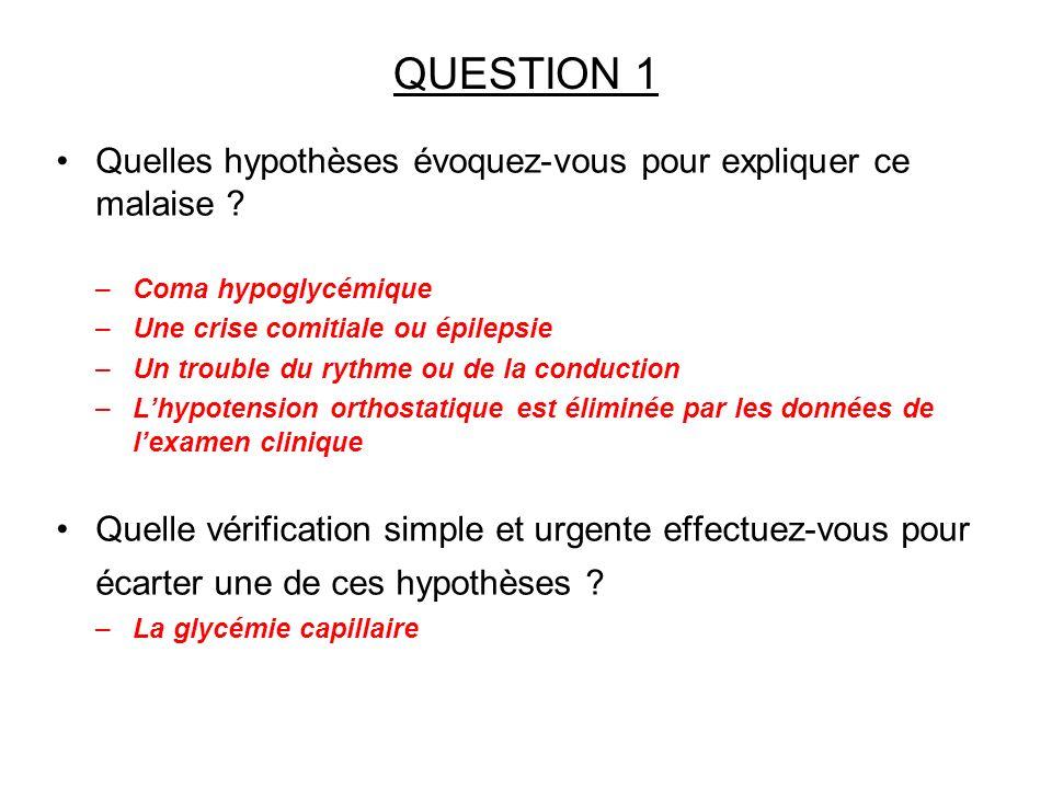 QUESTION 1 Quelles hypothèses évoquez-vous pour expliquer ce malaise ? –Coma hypoglycémique –Une crise comitiale ou épilepsie –Un trouble du rythme ou