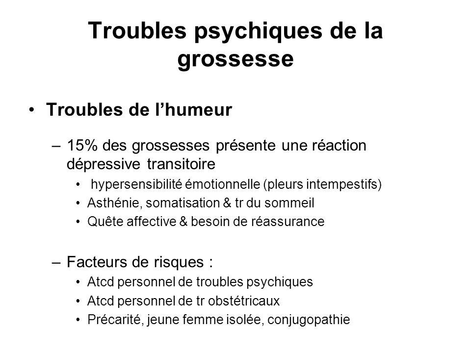 Troubles psychiques de la grossesse Troubles de lhumeur –15% des grossesses présente une réaction dépressive transitoire hypersensibilité émotionnelle