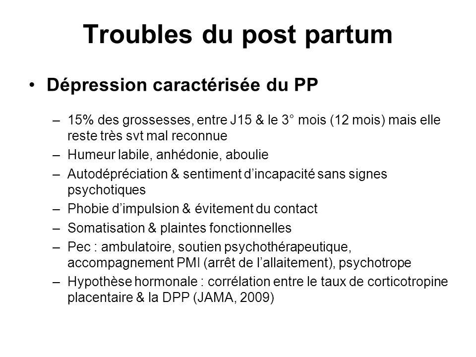 Troubles du post partum Dépression caractérisée du PP –15% des grossesses, entre J15 & le 3° mois (12 mois) mais elle reste très svt mal reconnue –Hum