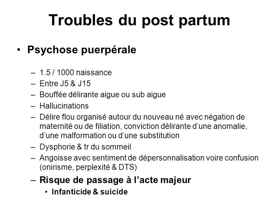 Troubles du post partum Psychose puerpérale –1.5 / 1000 naissance –Entre J5 & J15 –Bouffée délirante aigue ou sub aigue –Hallucinations –Délire flou o