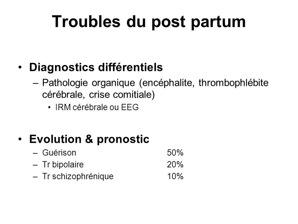 Troubles du post partum Diagnostics différentiels –Pathologie organique (encéphalite, thrombophlébite cérébrale, crise comitiale) IRM cérébrale ou EEG