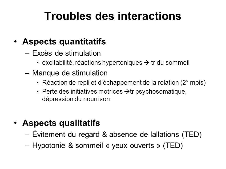 Troubles des interactions Aspects quantitatifs –Excès de stimulation excitabilité, réactions hypertoniques tr du sommeil –Manque de stimulation Réacti