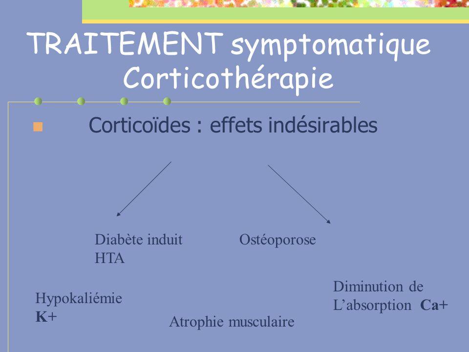 TRAITEMENT symptomatique Corticothérapie Corticoïdes : effets indésirables Diabète induit HTA Ostéoporose Atrophie musculaire Diminution de Labsorptio