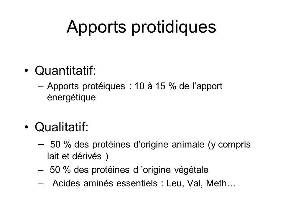 Apports protidiques Quantitatif: –Apports protéiques : 10 à 15 % de lapport énergétique Qualitatif: – 50 % des protéines dorigine animale (y compris l