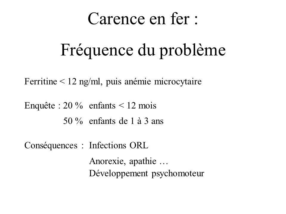 Carence en fer : Fréquence du problème Ferritine < 12 ng/ml, puis anémie microcytaire Enquête :20 %enfants < 12 mois 50 %enfants de 1 à 3 ans Conséque