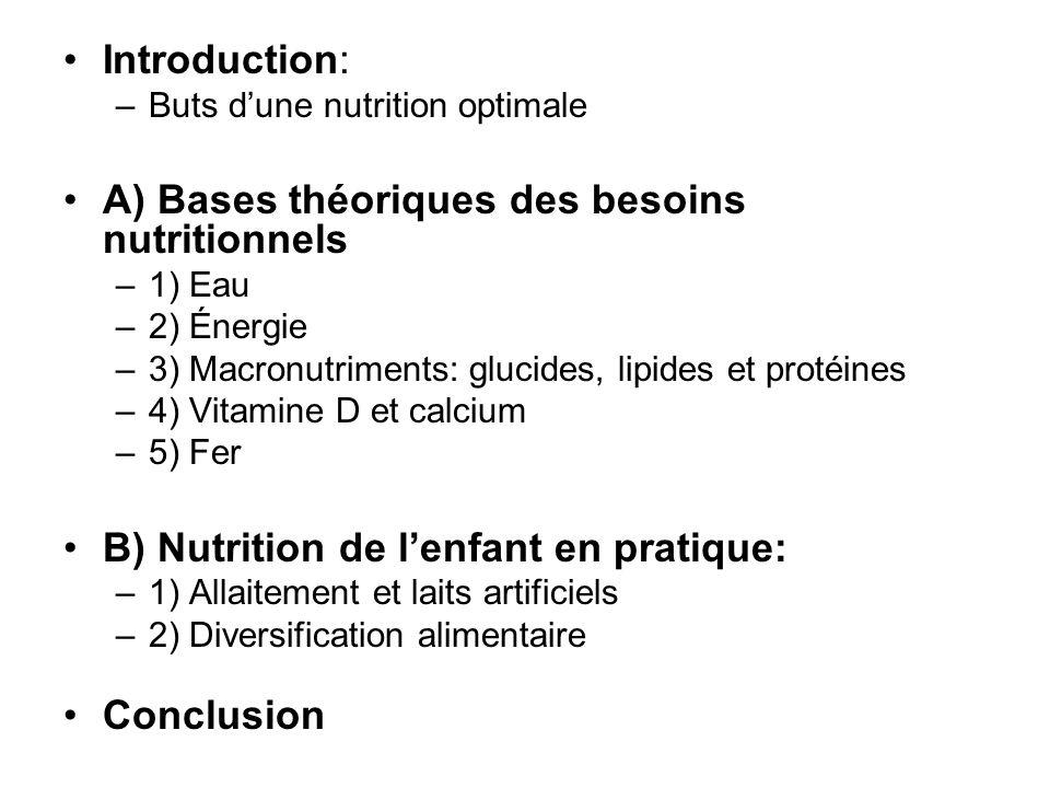 Introduction: –Buts dune nutrition optimale A) Bases théoriques des besoins nutritionnels –1) Eau –2) Énergie –3) Macronutriments: glucides, lipides e