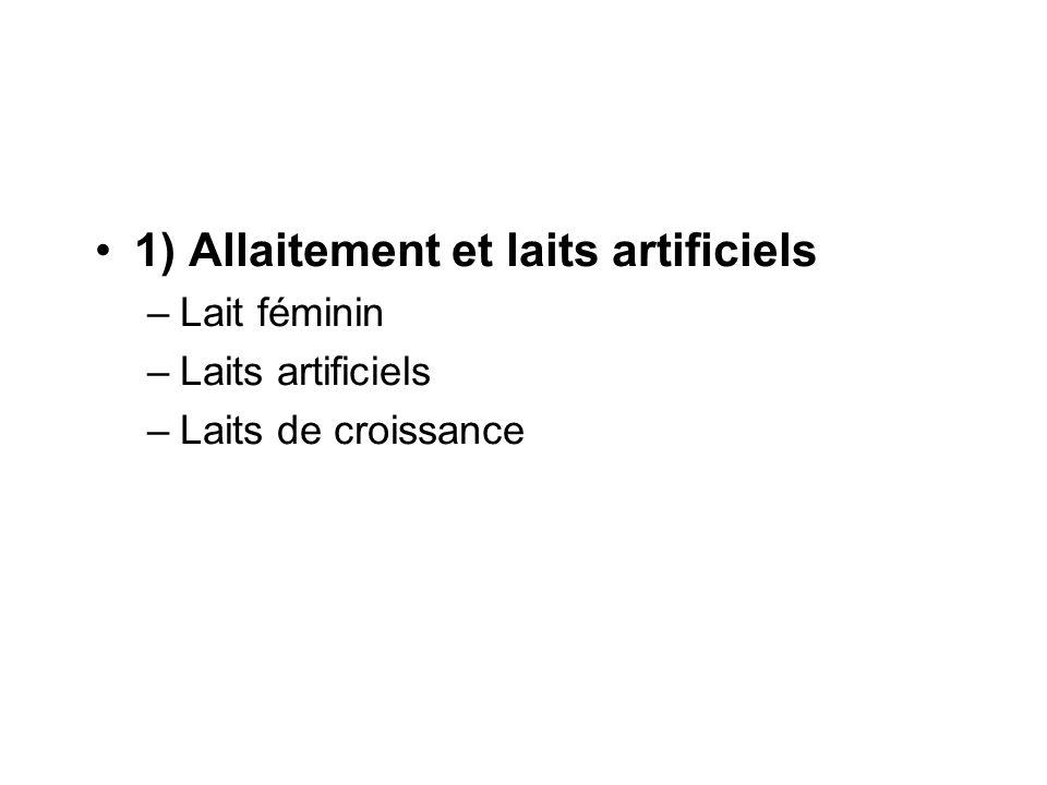 1) Allaitement et laits artificiels –Lait féminin –Laits artificiels –Laits de croissance