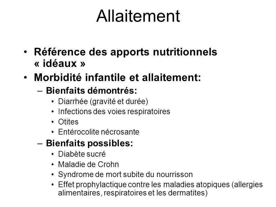 Allaitement Référence des apports nutritionnels « idéaux » Morbidité infantile et allaitement: –Bienfaits démontrés: Diarrhée (gravité et durée) Infec