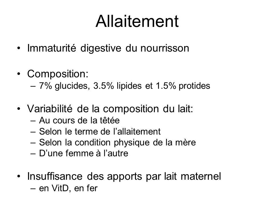 Immaturité digestive du nourrisson Composition: –7% glucides, 3.5% lipides et 1.5% protides Variabilité de la composition du lait: –Au cours de la têt