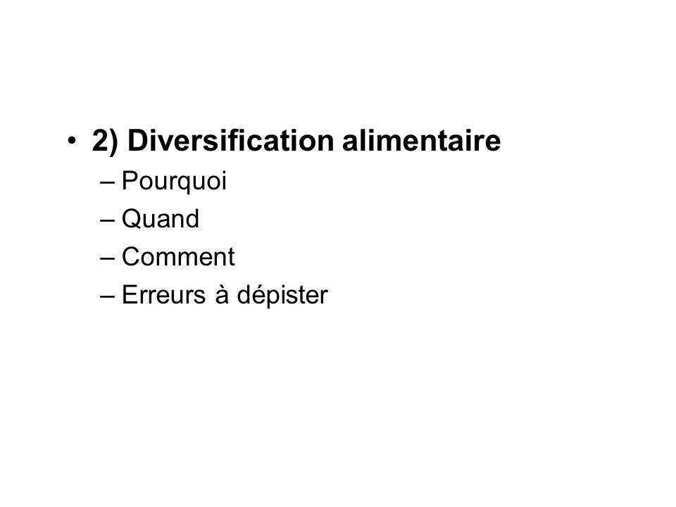 2) Diversification alimentaire –Pourquoi –Quand –Comment –Erreurs à dépister