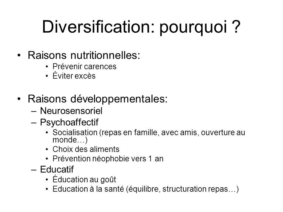 Diversification: pourquoi ? Raisons nutritionnelles: Prévenir carences Éviter excès Raisons développementales: –Neurosensoriel –Psychoaffectif Sociali