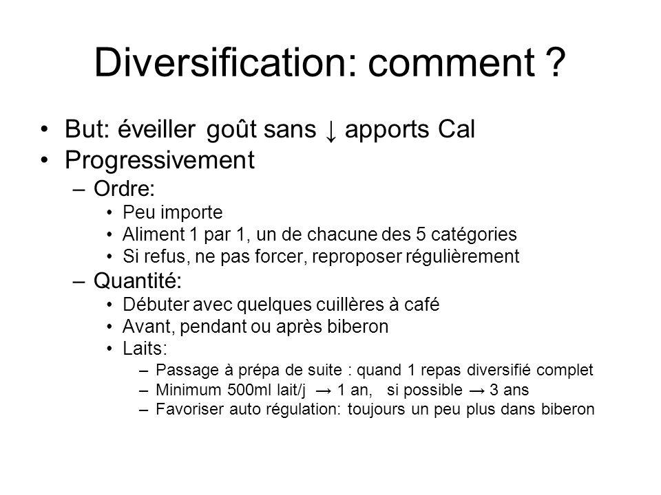 Diversification: comment ? But: éveiller goût sans apports Cal Progressivement –Ordre: Peu importe Aliment 1 par 1, un de chacune des 5 catégories Si