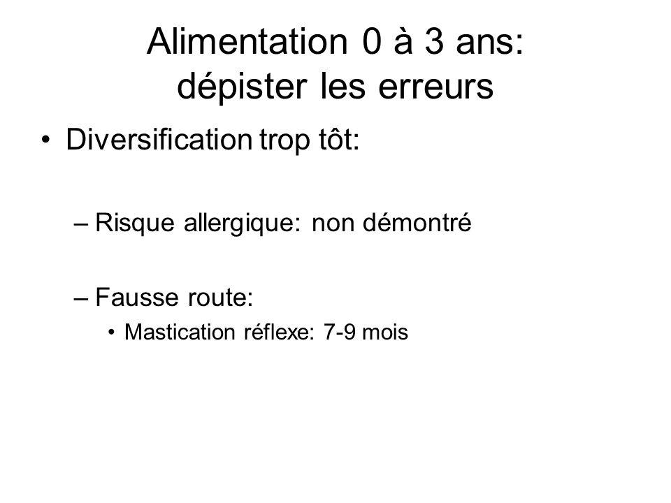Alimentation 0 à 3 ans: dépister les erreurs Diversification trop tôt: –Risque allergique: non démontré –Fausse route: Mastication réflexe: 7-9 mois